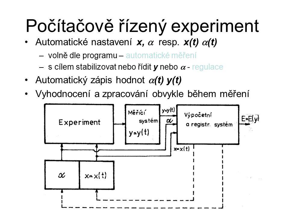 Počítačově řízený experiment Automatické nastavení x,  resp.