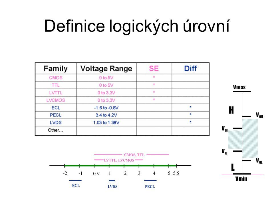 Definice logických úrovní H L Vmin Vmax V IL V IH V OL V OH
