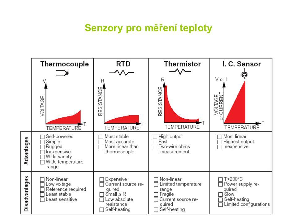 Senzory pro měření teploty