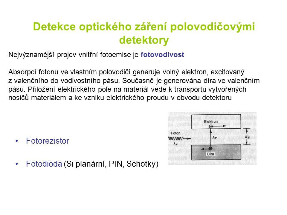 Detekce optického záření polovodičovými detektory Fotorezistor Fotodioda (Si planární, PIN, Schotky) Nejvýznamější projev vnitřní fotoemise je fotovodivost Absorpcí fotonu ve vlastním polovodiči generuje volný elektron, excitovaný z valenčního do vodivostního pásu.