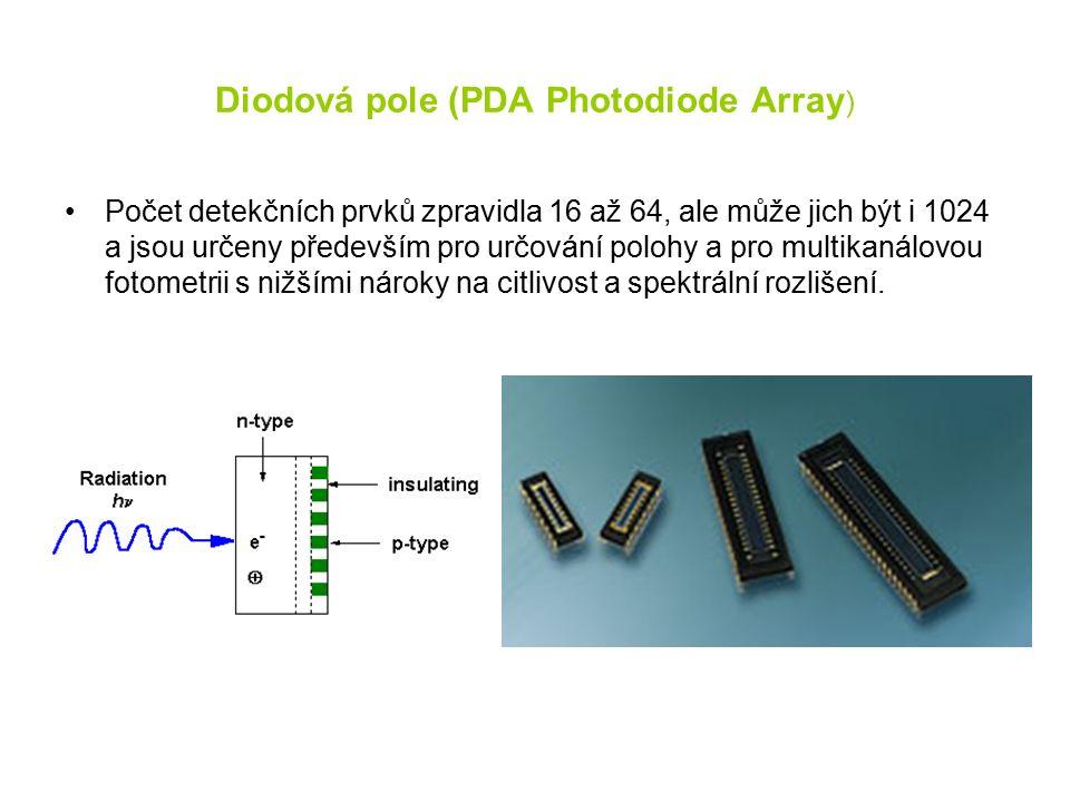 Diodová pole (PDA Photodiode Array ) Počet detekčních prvků zpravidla 16 až 64, ale může jich být i 1024 a jsou určeny především pro určování polohy a pro multikanálovou fotometrii s nižšími nároky na citlivost a spektrální rozlišení.