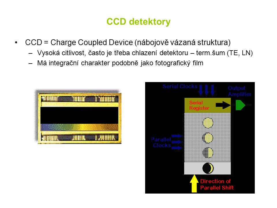 CCD detektory CCD = Charge Coupled Device (nábojově vázaná struktura) –Vysoká citlivost, často je třeba chlazení detektoru – term.šum (TE, LN) –Má integrační charakter podobně jako fotografický film