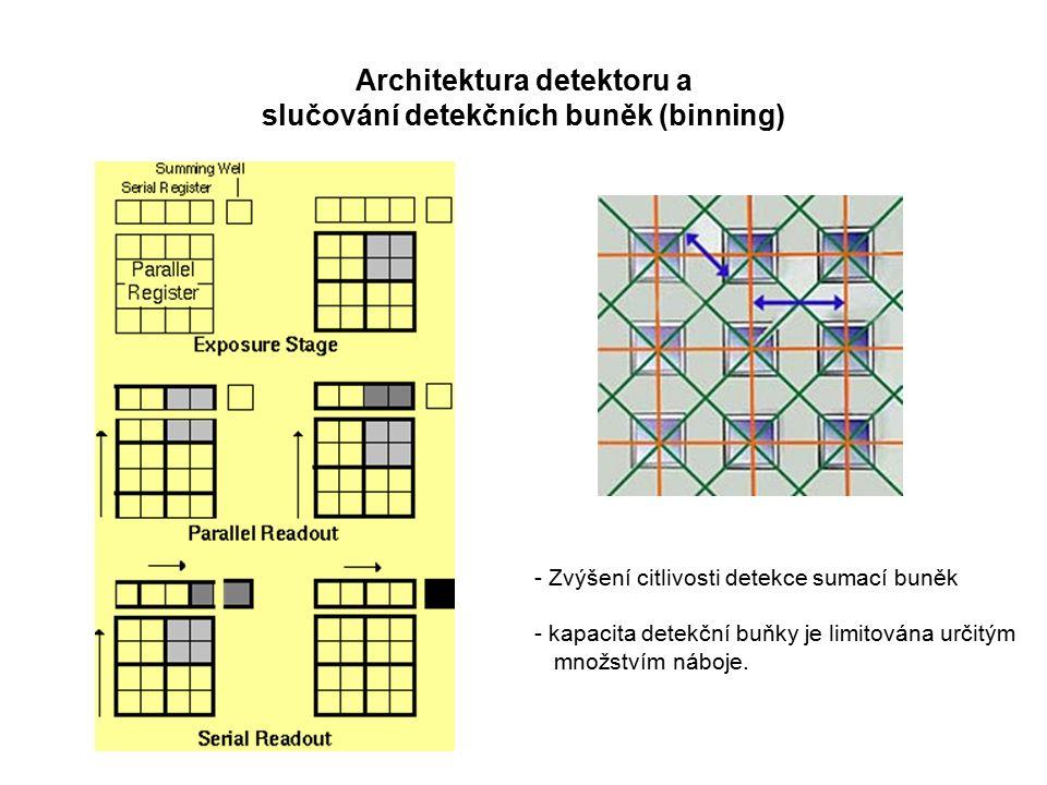 Architektura detektoru a slučování detekčních buněk (binning) - Zvýšení citlivosti detekce sumací buněk - kapacita detekční buňky je limitována určitým množstvím náboje.