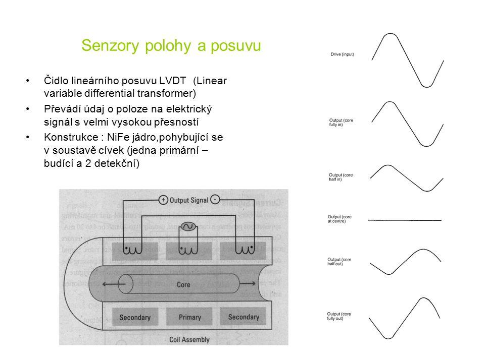 Senzory polohy a posuvu Čidlo lineárního posuvu LVDT (Linear variable differential transformer) Převádí údaj o poloze na elektrický signál s velmi vysokou přesností Konstrukce : NiFe jádro,pohybující se v soustavě cívek (jedna primární – budící a 2 detekční)