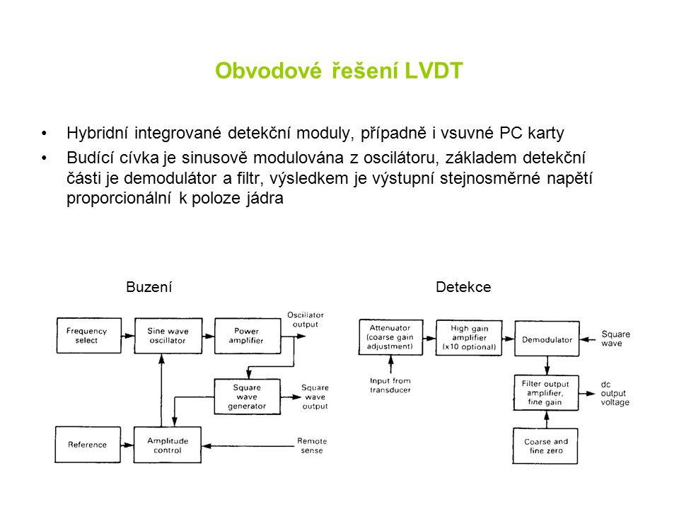 Obvodové řešení LVDT Hybridní integrované detekční moduly, případně i vsuvné PC karty Budící cívka je sinusově modulována z oscilátoru, základem detek