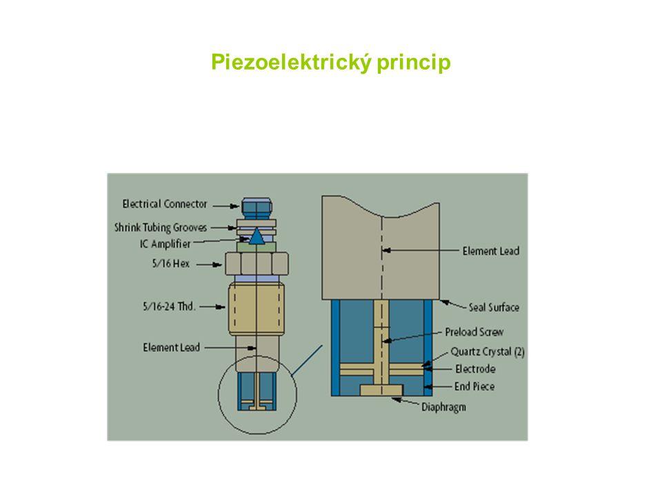 Piezoelektrický princip
