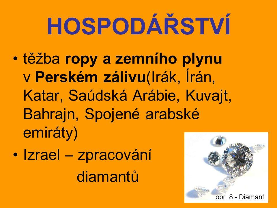 HOSPODÁŘSTVÍ těžba ropy a zemního plynu v Perském zálivu(Irák, Írán, Katar, Saúdská Arábie, Kuvajt, Bahrajn, Spojené arabské emiráty) Izrael – zpracování diamantů obr.