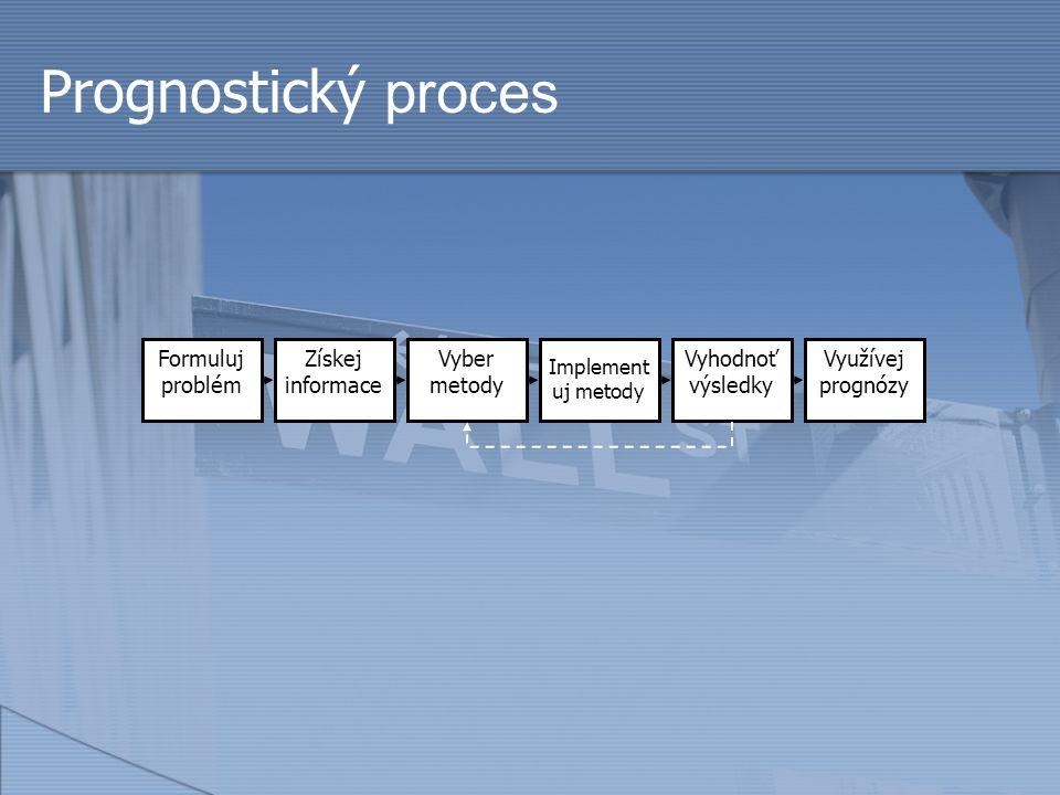 Prognostický proces Formuluj problém Získej informace Vyber metody Implement uj metody Vyhodnoť výsledky Využívej prognózy