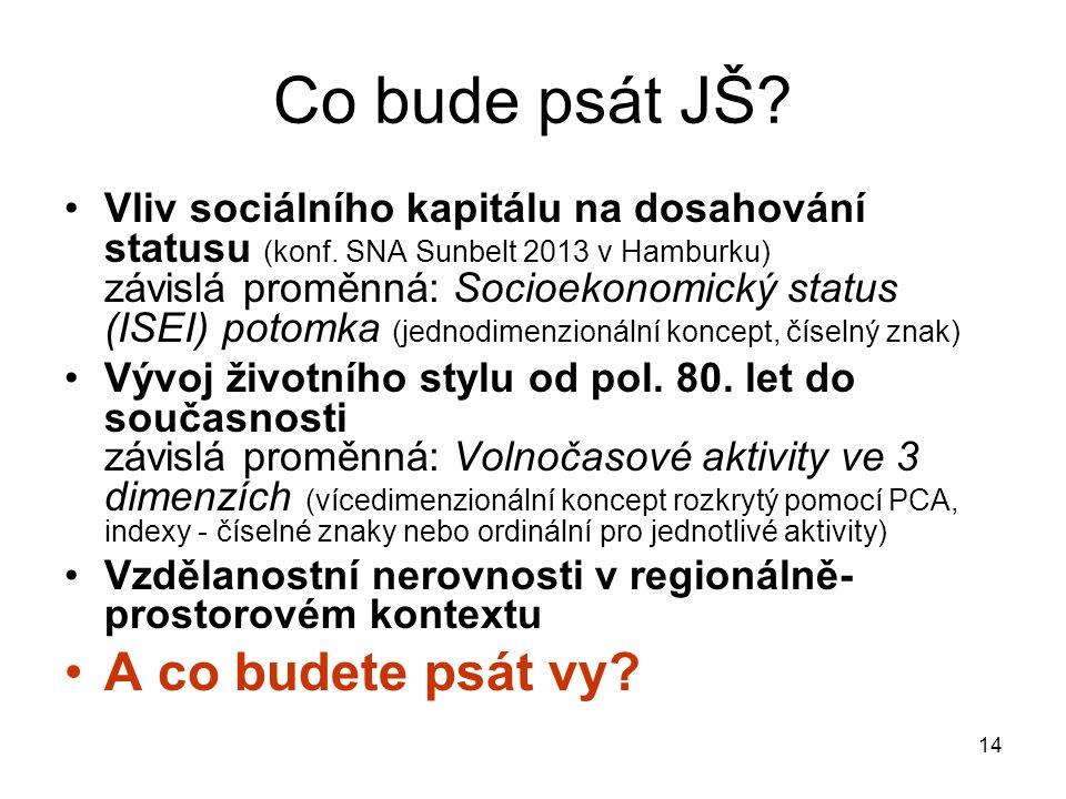 Co bude psát JŠ. Vliv sociálního kapitálu na dosahování statusu (konf.