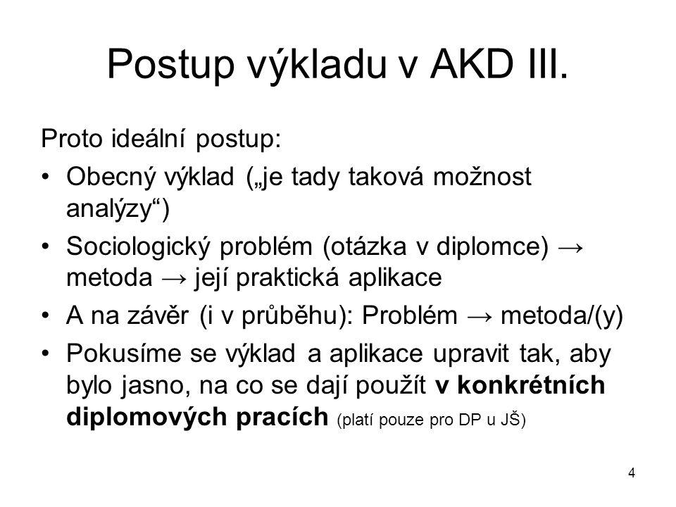 Postup výkladu v AKD III.