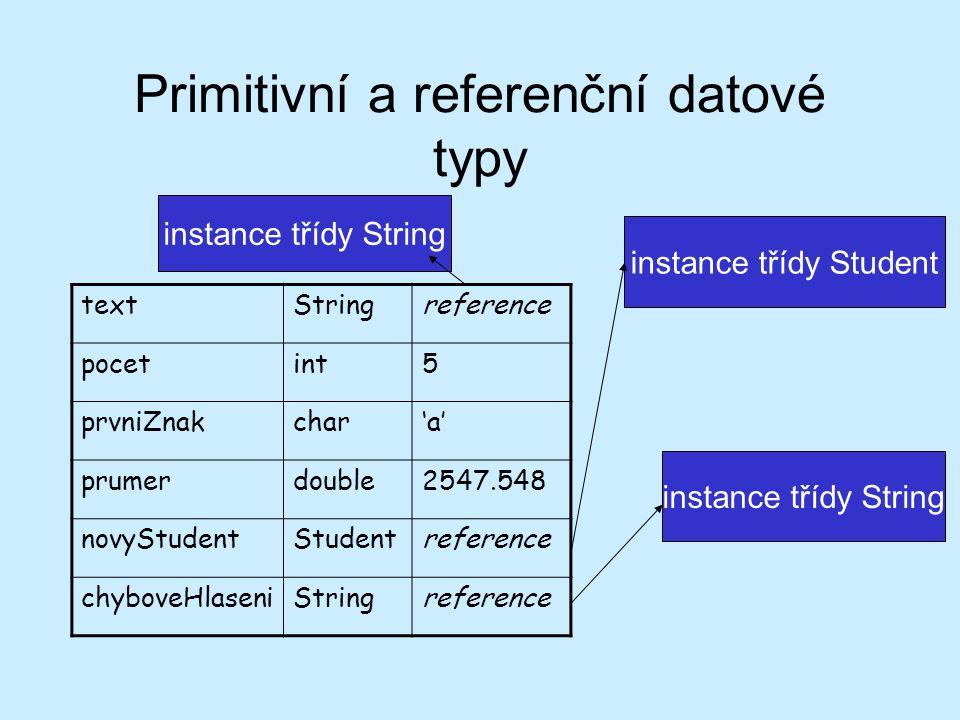Primitivní a referenční datové typy instance třídy String instance třídy Student instance třídy String textStringreference pocetint5 prvniZnakchar'a'