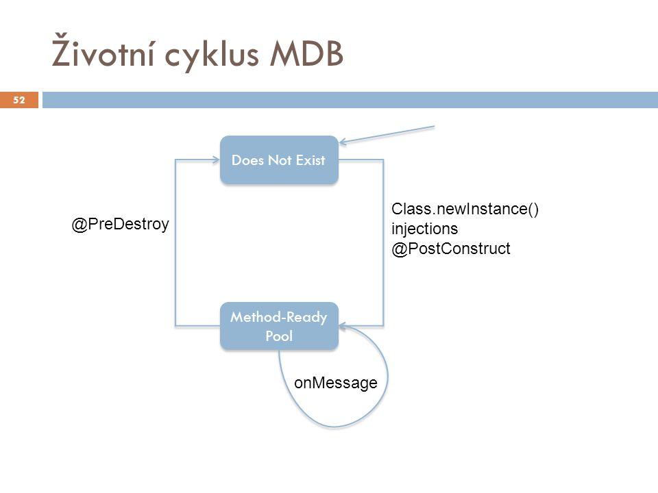 Životní cyklus MDB 52 Does Not Exist Method-Ready Pool @PreDestroy Class.newInstance() injections @PostConstruct onMessage