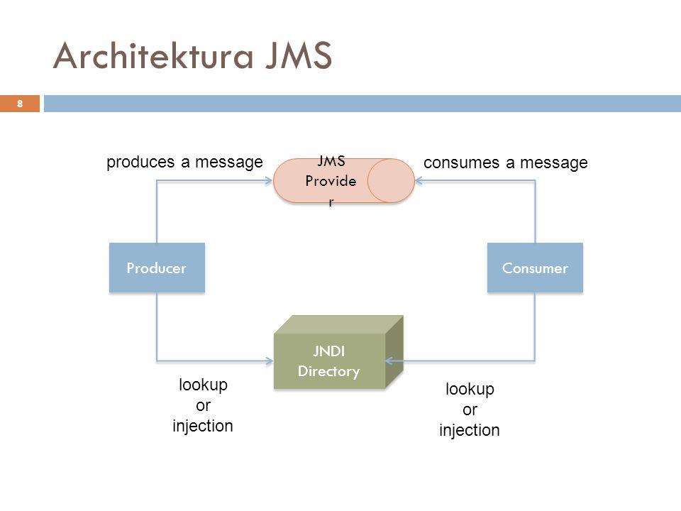 JMS API 19