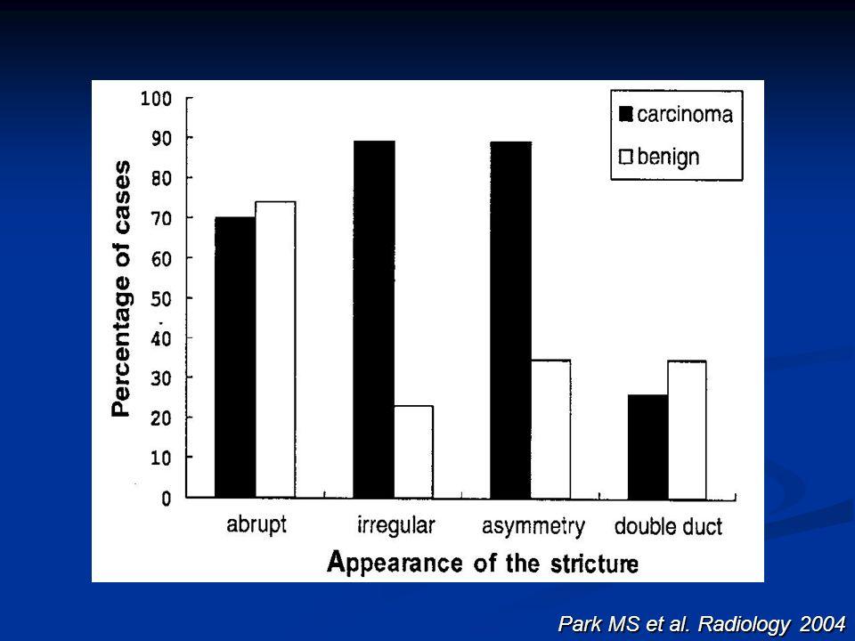 Park MS et al. Radiology 2004