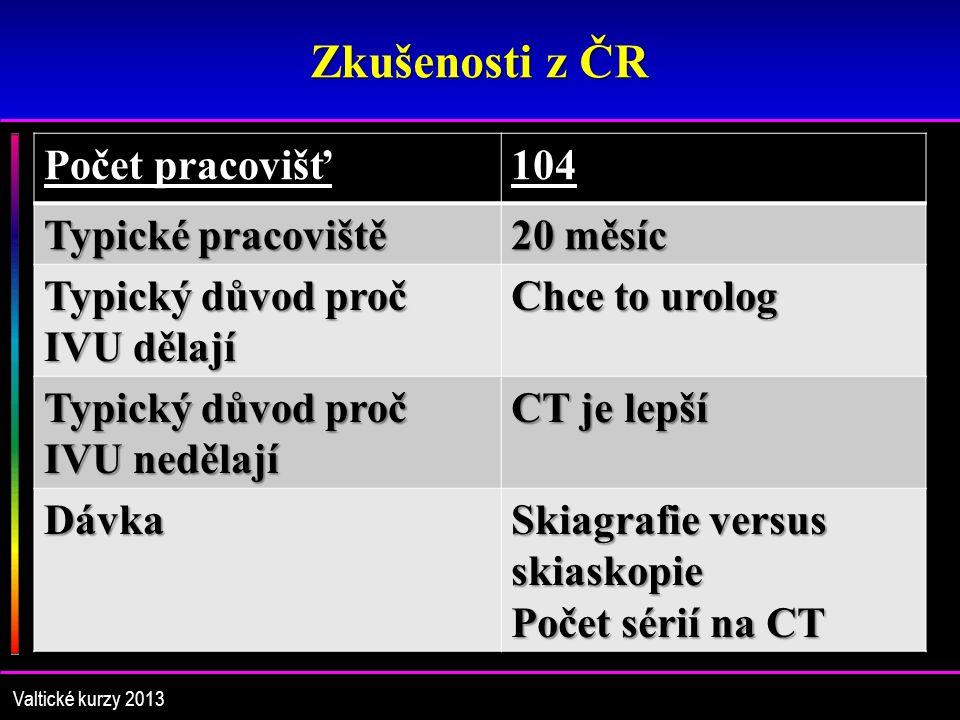 Zkušenosti z ČR Valtické kurzy 2013 Počet pracovišť 104 Typické pracoviště 20 měsíc Typický důvod proč IVU dělají Chce to urolog Typický důvod proč IVU nedělají CT je lepší Dávka Skiagrafie versus skiaskopie Počet sérií na CT