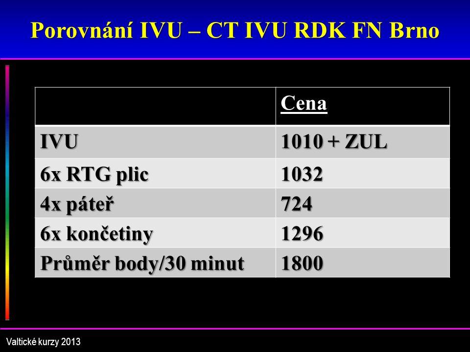 Porovnání IVU – CT IVU RDK FN Brno Valtické kurzy 2013CenaIVU 1010 + ZUL 6x RTG plic 1032 4x páteř 724 6x končetiny 1296 Průměr body/30 minut 1800