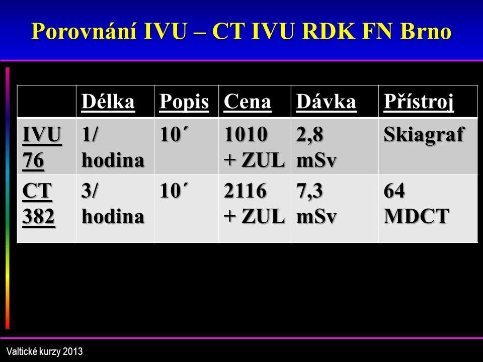 Porovnání IVU – CT IVU RDK FN Brno Valtické kurzy 2013DélkaPopisCenaDávkaPřístrojIVU761/hodina10´1010 + ZUL 2,8mSvSkiagraf CT3823/hodina10´2116 7,3mSv 64 MDCT