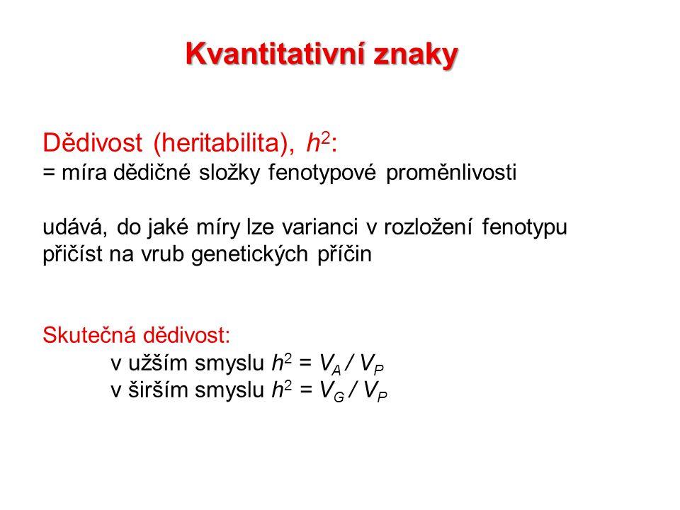 Dědivost (heritabilita), h 2 : = míra dědičné složky fenotypové proměnlivosti udává, do jaké míry lze varianci v rozložení fenotypu přičíst na vrub ge