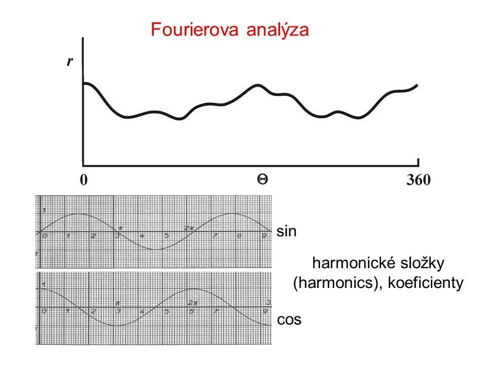 cos sin harmonické složky (harmonics), koeficienty Fourierova analýza