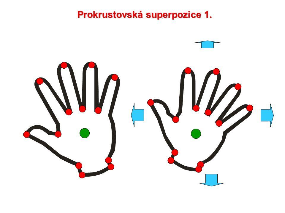 Prokrustovská superpozice 1.