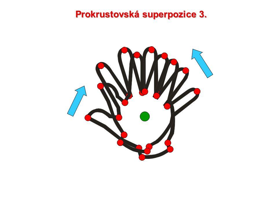 Prokrustovská superpozice 3.