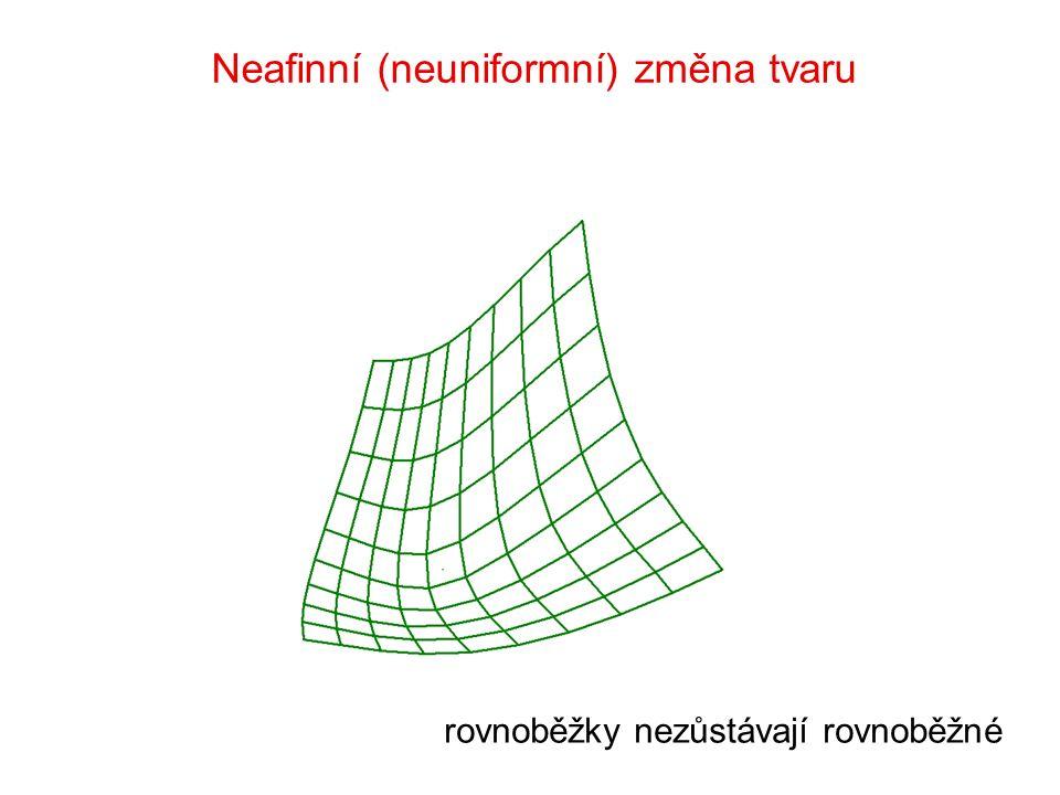 rovnoběžky nezůstávají rovnoběžné Neafinní (neuniformní) změna tvaru