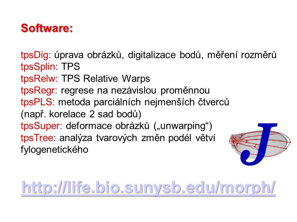 http://life.bio.sunysb.edu/morph/ Software: tpsDig: úprava obrázků, digitalizace bodů, měření rozměrů tpsSplin: TPS tpsRelw: TPS Relative Warps tpsReg