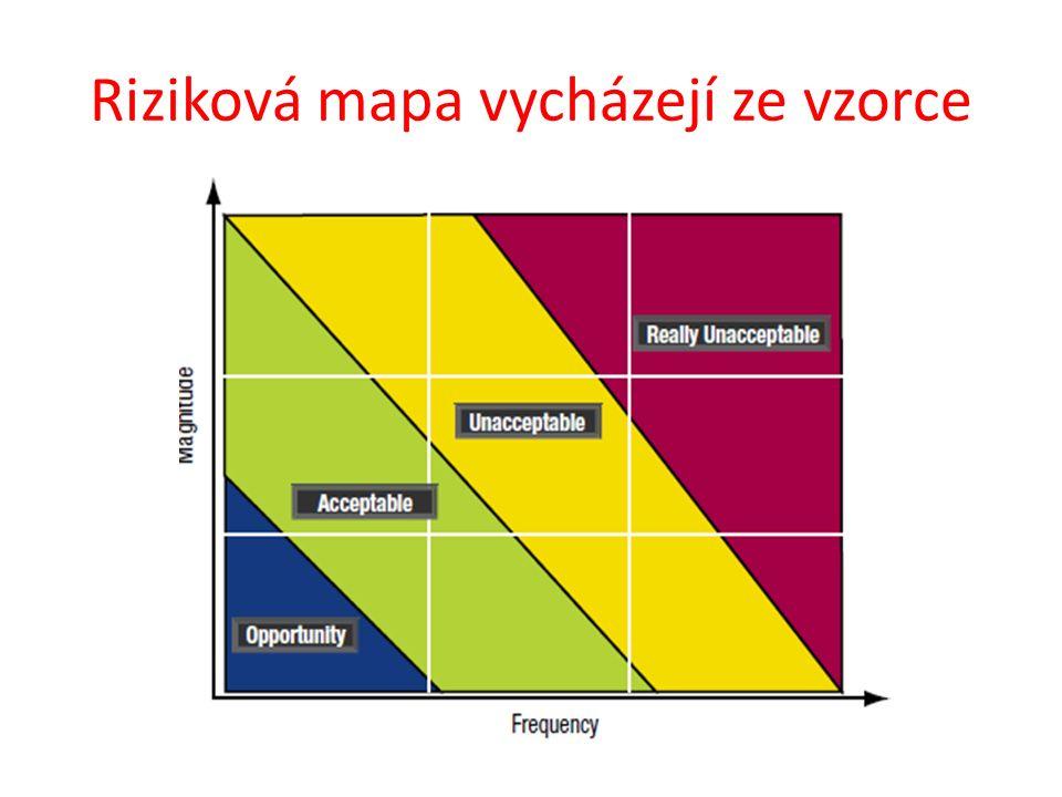 Riziková mapa vycházejí ze vzorce