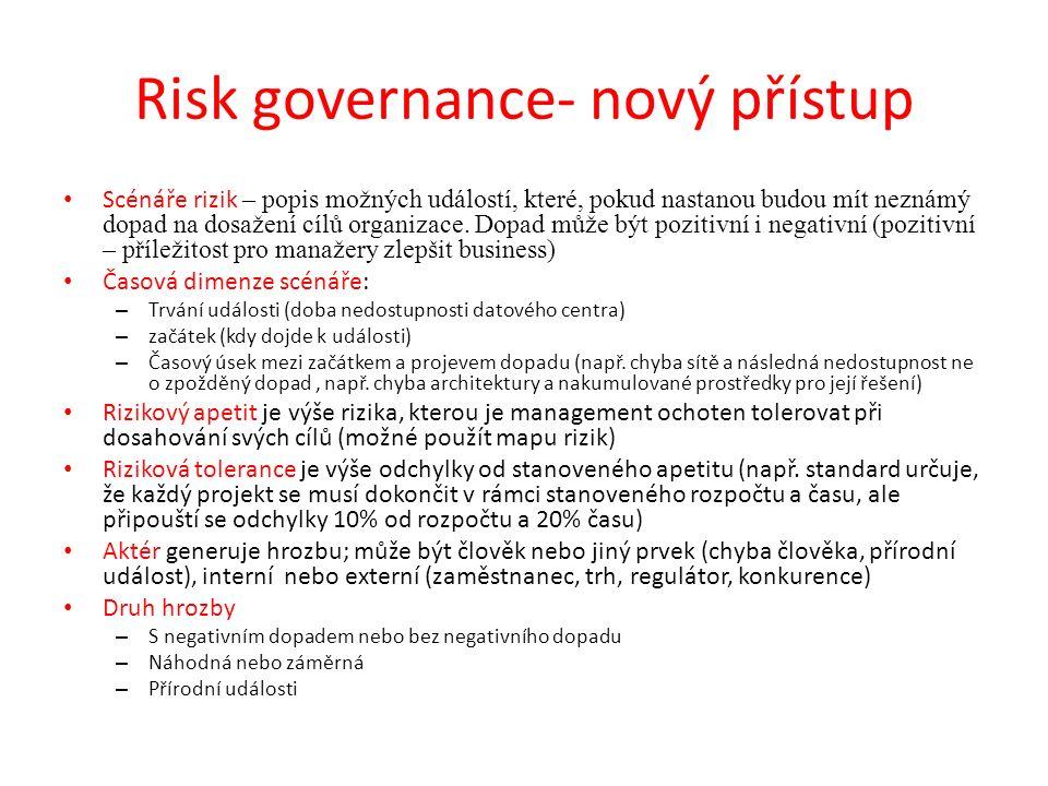 Risk governance- nový přístup Scénáře rizik – popis možných událostí, které, pokud nastanou budou mít neznámý dopad na dosažení cílů organizace.