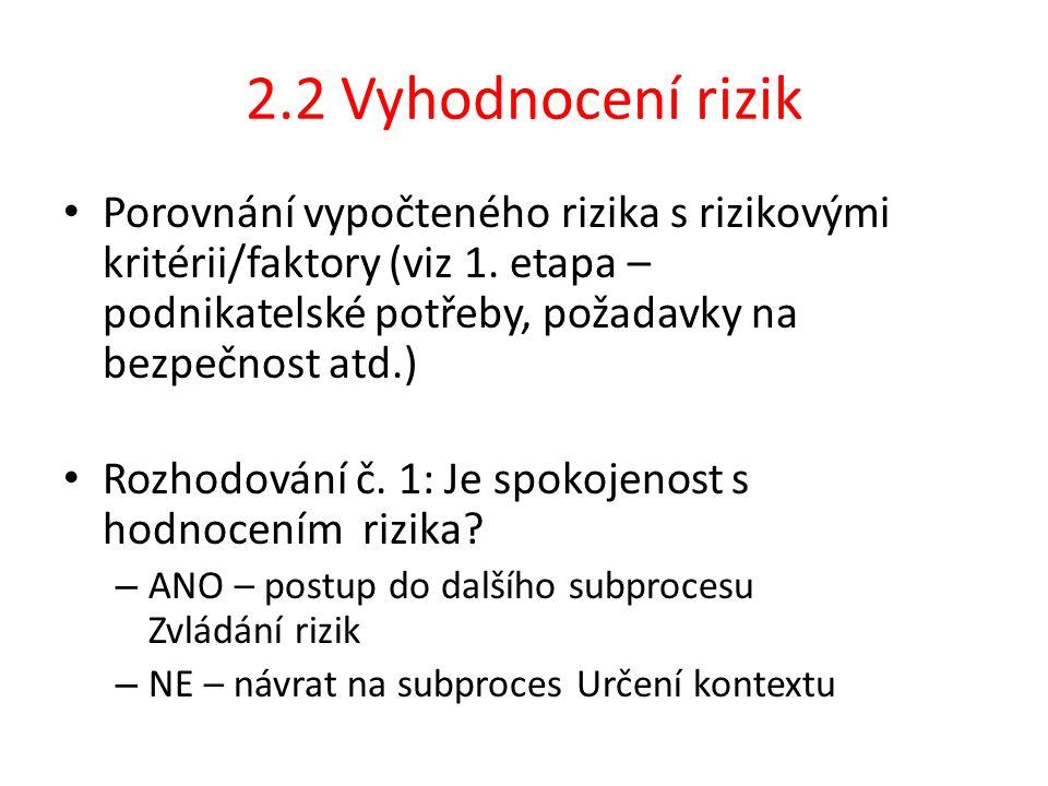 2.2 Vyhodnocení rizik Porovnání vypočteného rizika s rizikovými kritérii/faktory (viz 1.