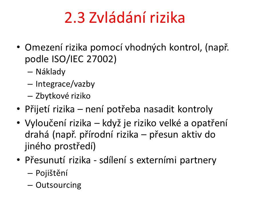 2.3 Zvládání rizika Omezení rizika pomocí vhodných kontrol, (např.