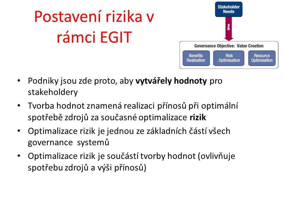 Postavení rizika v rámci EGIT Podniky jsou zde proto, aby vytvářely hodnoty pro stakeholdery Tvorba hodnot znamená realizaci přínosů při optimální spotřebě zdrojů za současné optimalizace rizik Optimalizace rizik je jednou ze základních částí všech governance systemů Optimalizace rizik je součástí tvorby hodnot (ovlivňuje spotřebu zdrojů a výši přínosů)