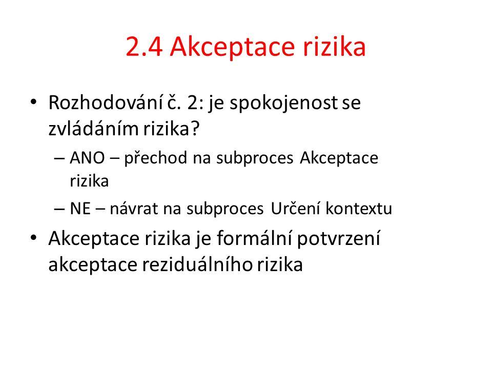 2.4 Akceptace rizika Rozhodování č. 2: je spokojenost se zvládáním rizika.