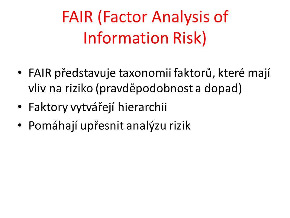 FAIR (Factor Analysis of Information Risk) FAIR představuje taxonomii faktorů, které mají vliv na riziko (pravděpodobnost a dopad) Faktory vytvářejí hierarchii Pomáhají upřesnit analýzu rizik