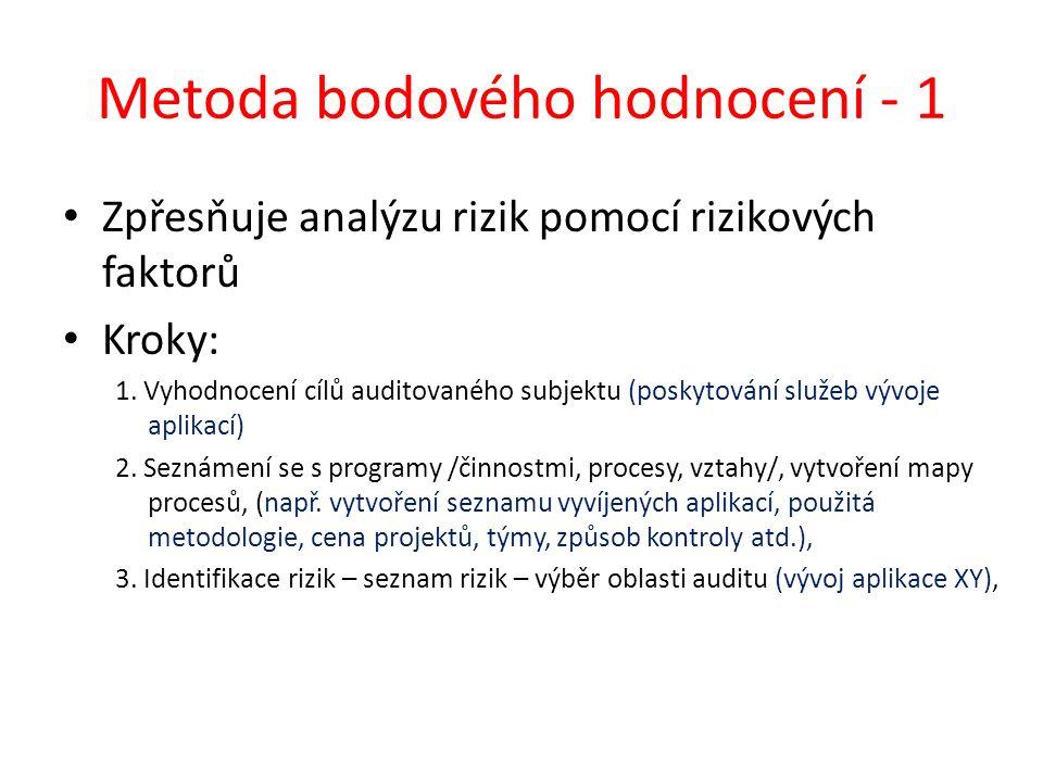 Metoda bodového hodnocení - 1 Zpřesňuje analýzu rizik pomocí rizikových faktorů Kroky: 1.