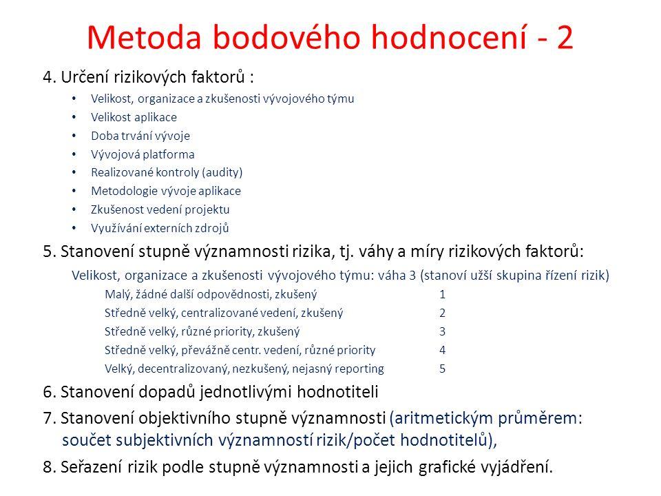 Metoda bodového hodnocení - 2 4.