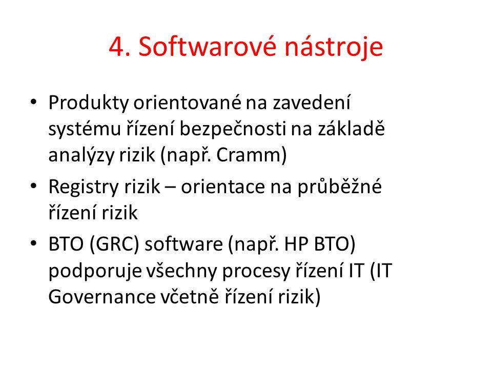 4. Softwarové nástroje Produkty orientované na zavedení systému řízení bezpečnosti na základě analýzy rizik (např. Cramm) Registry rizik – orientace n