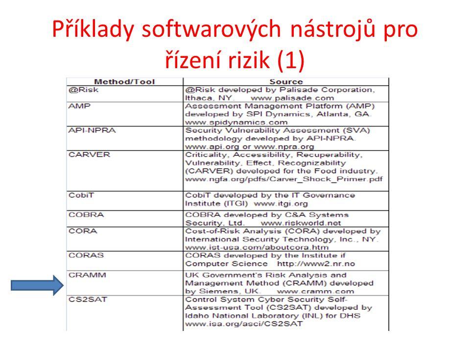 Příklady softwarových nástrojů pro řízení rizik (1)