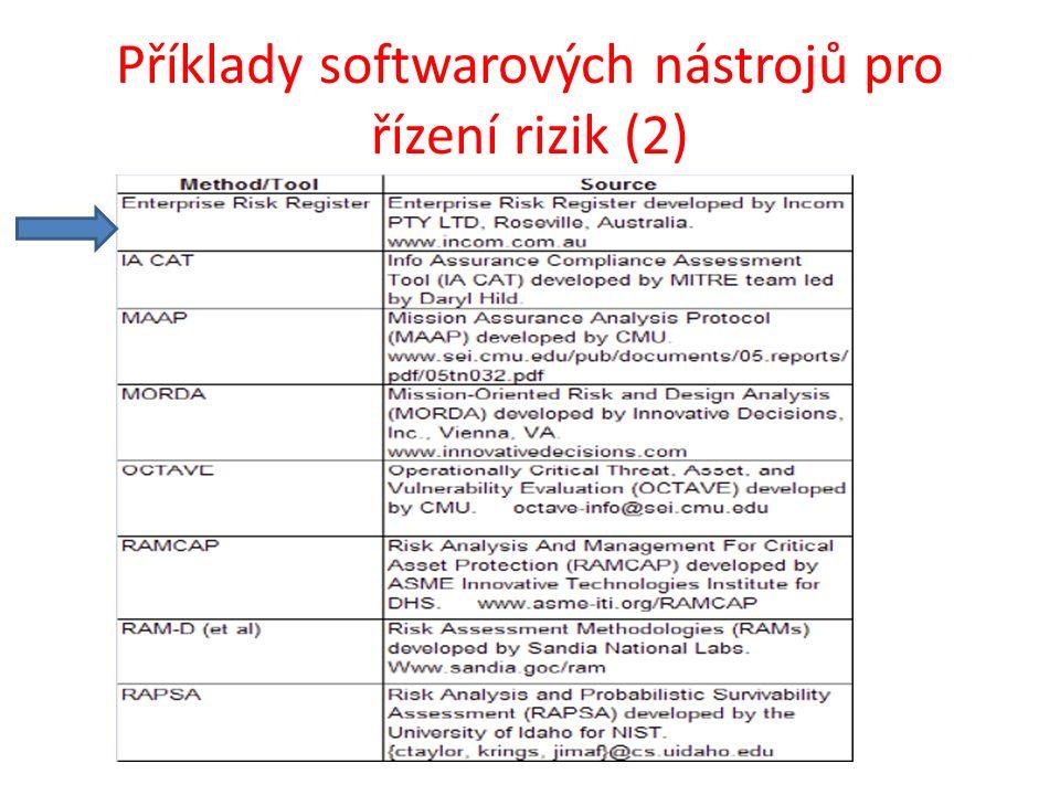 Příklady softwarových nástrojů pro řízení rizik (2)