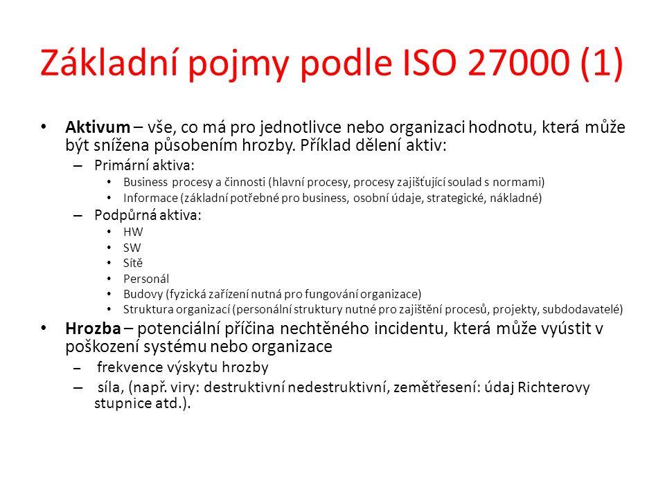 Základní pojmy podle ISO 27000 (1) Aktivum – vše, co má pro jednotlivce nebo organizaci hodnotu, která může být snížena působením hrozby.