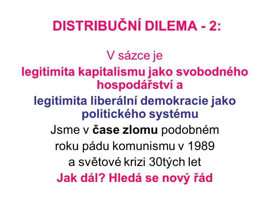 DISTRIBUČNÍ DILEMA - 2: V sázce je legitimita kapitalismu jako svobodného hospodářství a legitimita liberální demokracie jako politického systému Jsme v čase zlomu podobném roku pádu komunismu v 1989 a světové krizi 30tých let Jak dál.