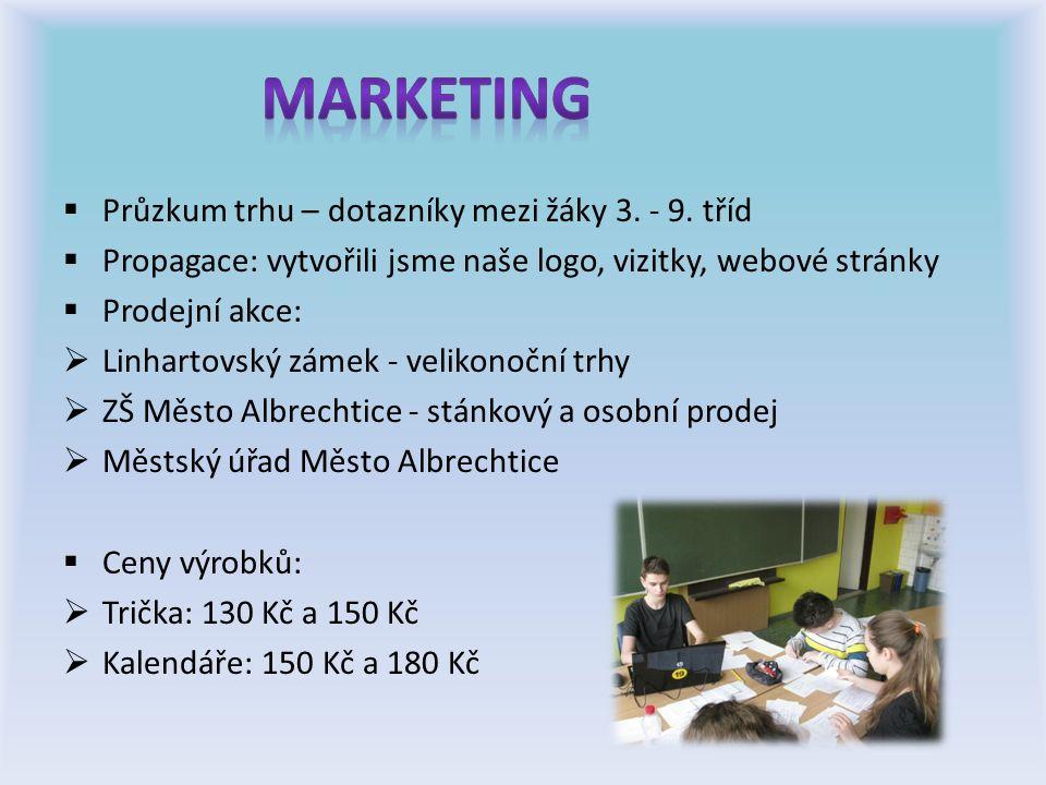  Průzkum trhu – dotazníky mezi žáky 3. - 9.