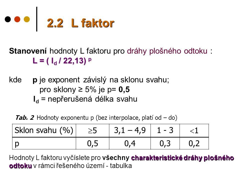 Stanovení hodnoty L faktoru pro dráhy plošného odtoku : L = ( l d / 22,13) p kde p je exponent závislý na sklonu svahu; pro sklony ≥ 5% je p= 0,5 l d = nepřerušená délka svahu Tab.
