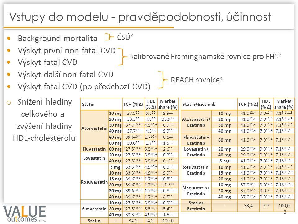 6 Vstupy do modelu - pravděpodobnosti, účinnost Background mortalita Výskyt první non-fatal CVD Výskyt fatal CVD Výskyt další non-fatal CVD Výskyt fat