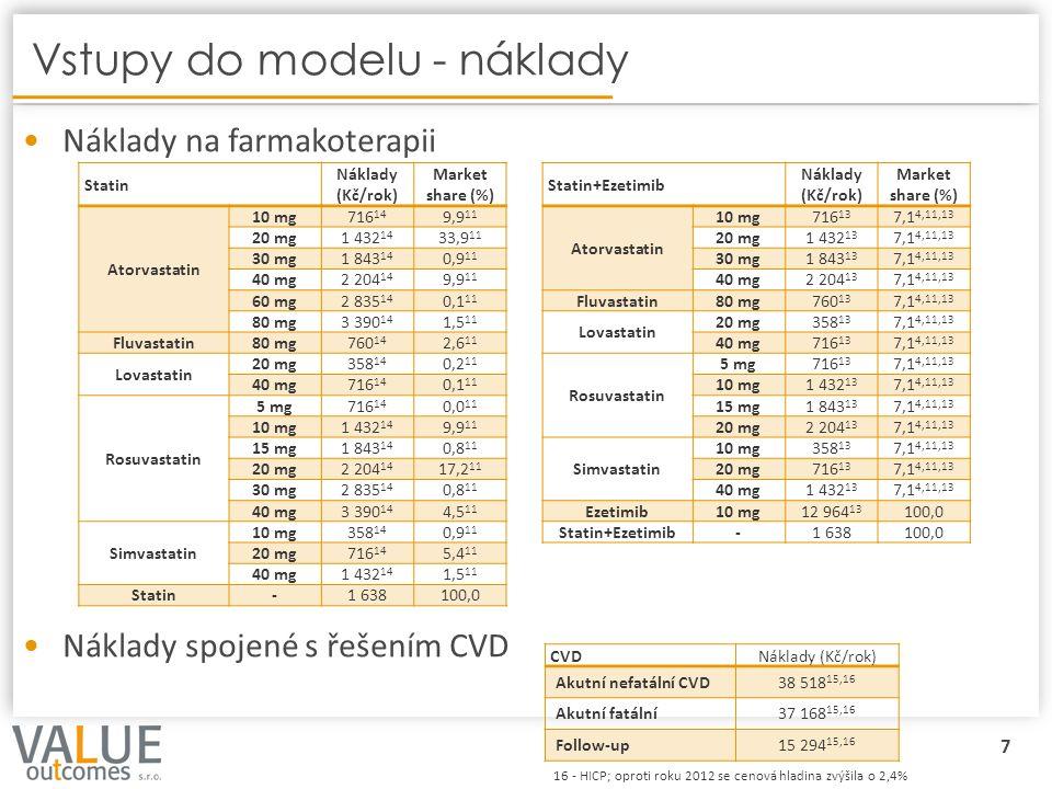 7 Vstupy do modelu - náklady Náklady na farmakoterapii Náklady spojené s řešením CVD CVDNáklady (Kč/rok) Akutní nefatální CVD38 518 15,16 Akutní fatál