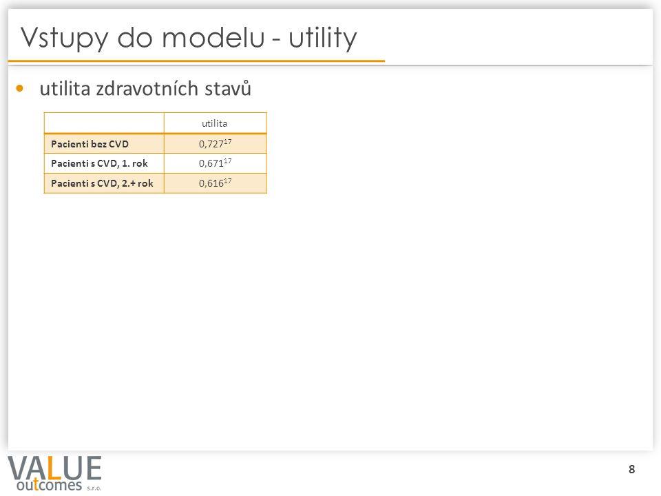 8 Vstupy do modelu - utility utilita zdravotních stavů utilita Pacienti bez CVD0,727 17 Pacienti s CVD, 1. rok0,671 17 Pacienti s CVD, 2.+ rok0,616 17