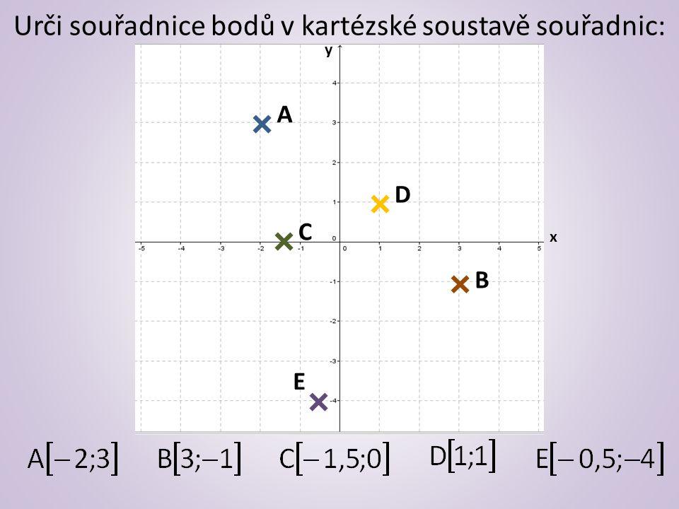 Urči souřadnice bodů v kartézské soustavě souřadnic: x y A B C D E