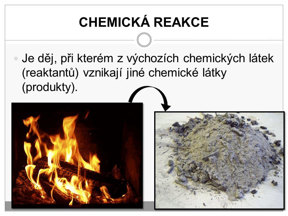 CHEMICKÁ REAKCE Je děj, při kterém z výchozích chemických látek (reaktantů) vznikají jiné chemické látky (produkty).