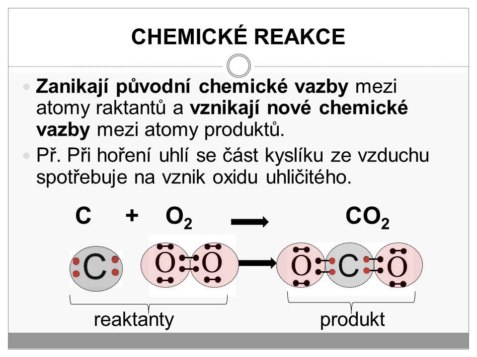 CHEMICKÉ REAKCE Zanikají původní chemické vazby mezi atomy raktantů a vznikají nové chemické vazby mezi atomy produktů. Př. Při hoření uhlí se část ky