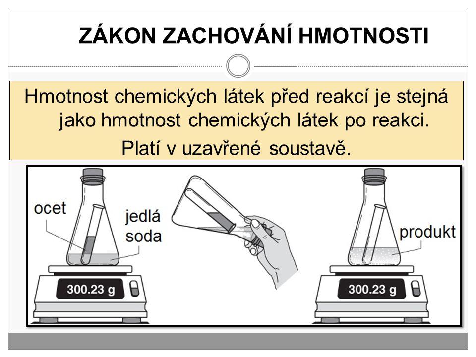 ZÁKON ZACHOVÁNÍ HMOTNOSTI Hmotnost chemických látek před reakcí je stejná jako hmotnost chemických látek po reakci. Platí v uzavřené soustavě.